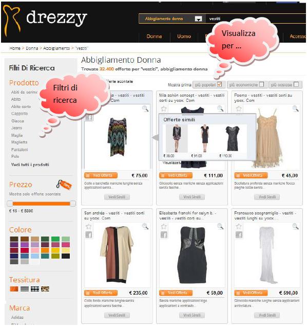 alessia milanese, thechilicool, fashion blog, fashion blogger,drezzy quando lo shopping online è semplice ed intuitivo