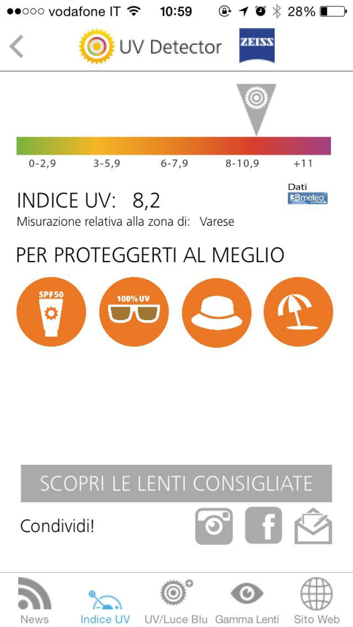 screenshot UV index